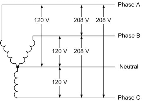 Volts Line-Line to Line-Neutral - Convert Phase-Phase to