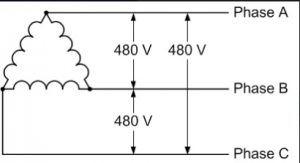 Three-phase three-wire Delta