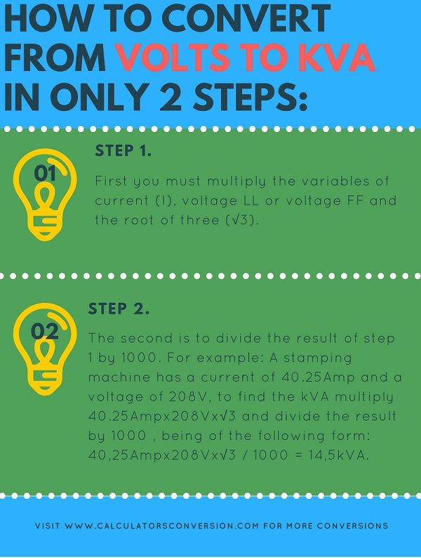How to convert from Volts to kVA in only 2 steps