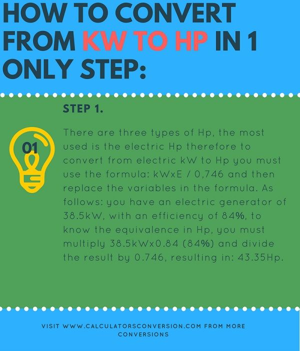 How to convert from kW to Hp in 1 only step