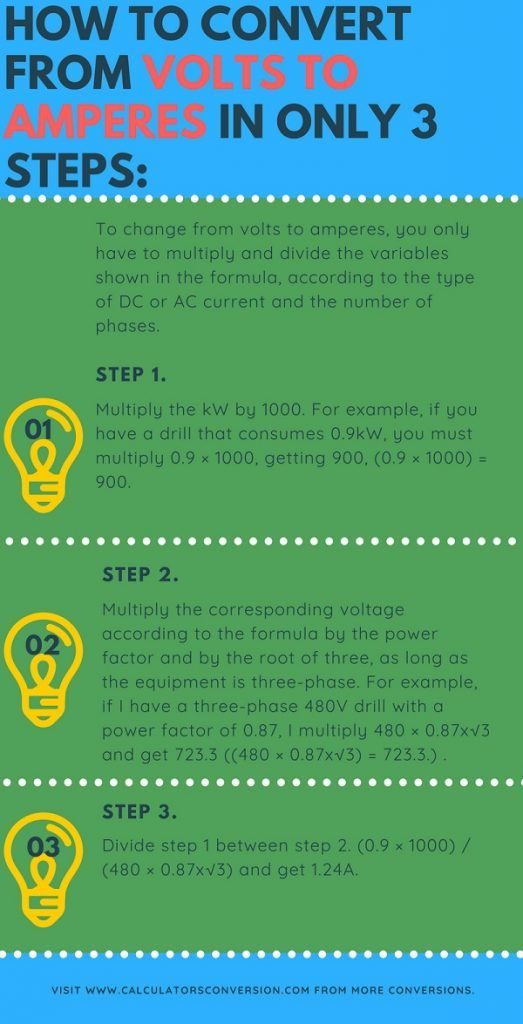 How to convert from Volts to Amperes in only 3 stepsHow to convert from Volts to Amperes in only 3 steps