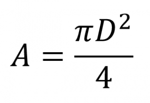Area of a circle with the diameter