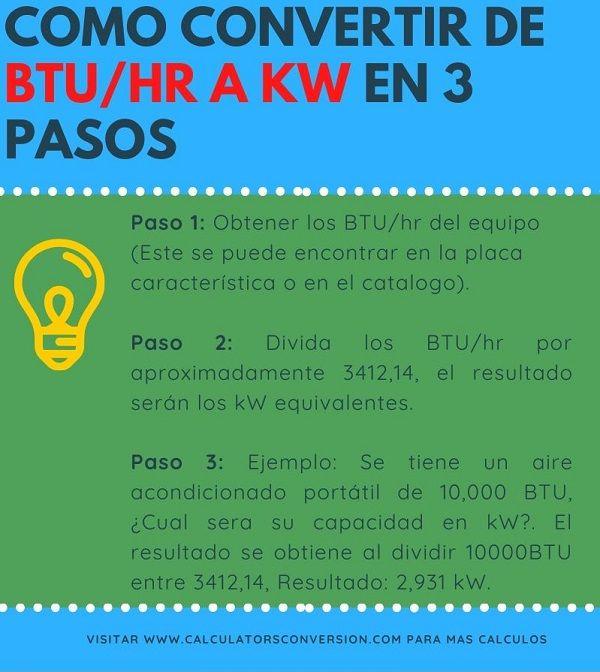 Como convertir de BTU-hr a kW en 3 pasos